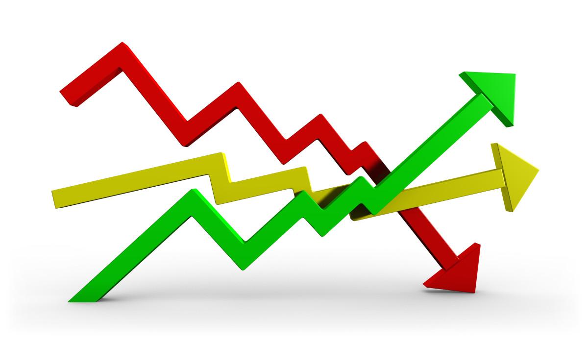 I rischi delle variazioni di prezzo